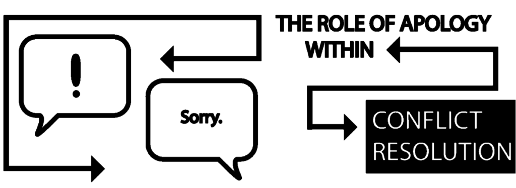 The Role of Apology
